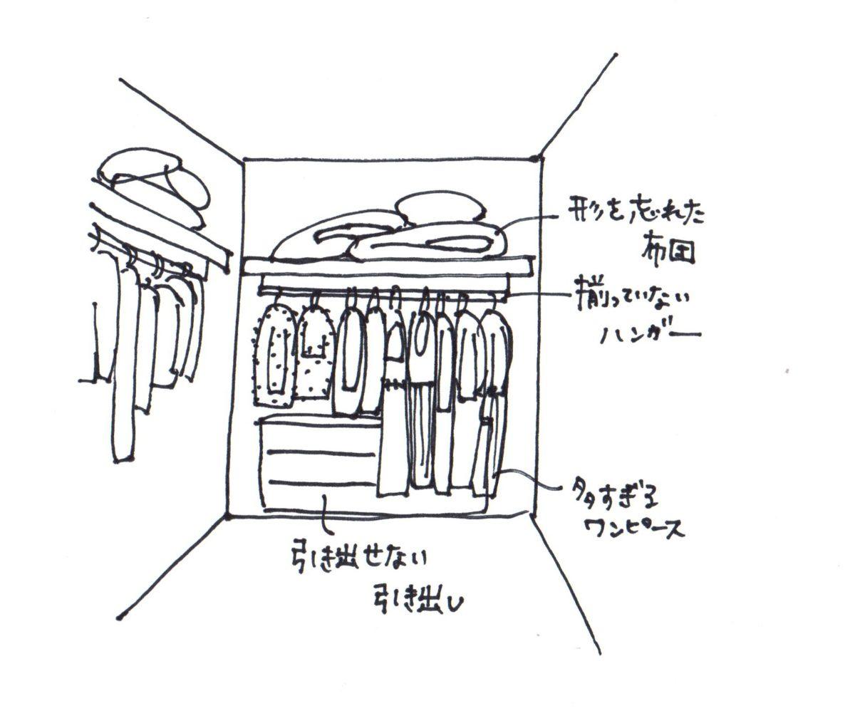 【ミニマリストの第一歩】服を処分してみた〈4〉